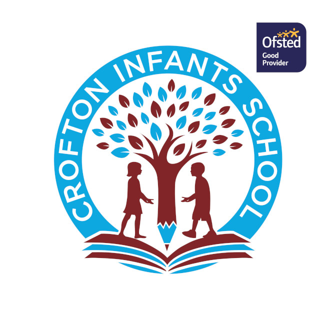 Crofton Infants' School - Ofsted Report December 2018